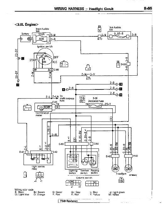 Электрические схемы Mitsubishi Pajero 1991-2000
