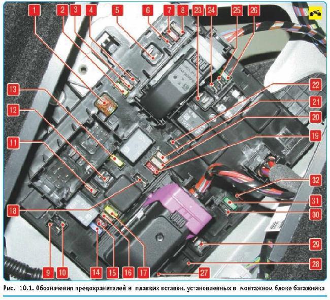 Схема расположения предохранителей и реле Opel Astra J