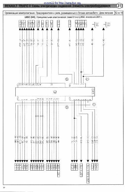 Схемы электрооборудования Renault Trafic 2 / Opel Vivaro / Nissan Primastar с 2001г.