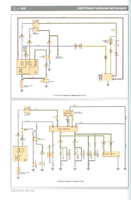 Руководство по ремонту FAW C1 / FAW Vita, а также руководство по эксплуатации и техническому обслуживанию FAW C1...