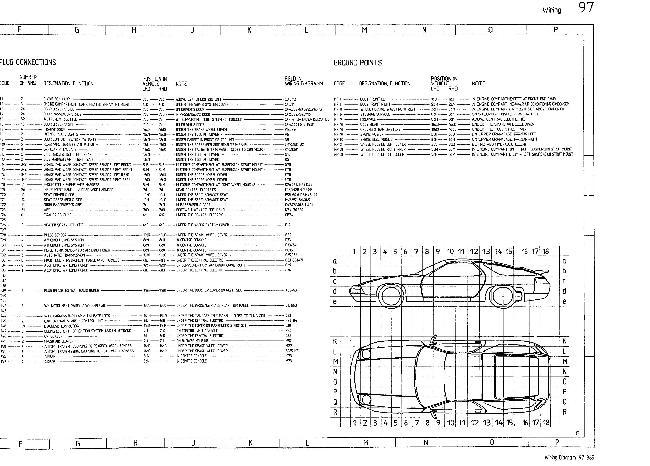Схемы электрооборудования Porsche 928 S (1990)