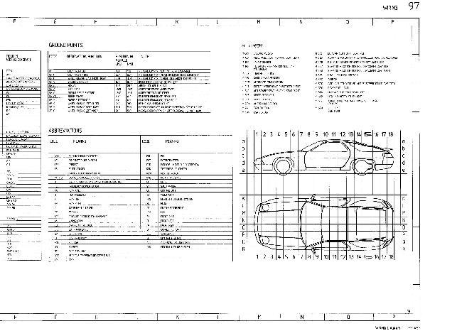 Схемы электрооборудования Porsche 928 GTS (1994)