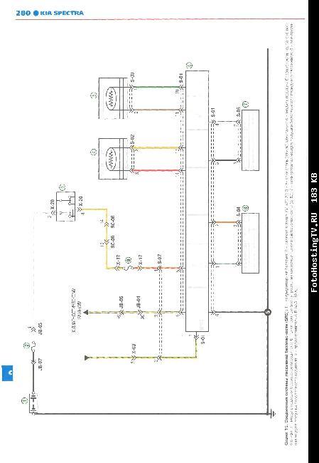 Схемы электрооборудования KIA SPECTRA с 2004 (Третий Рим)