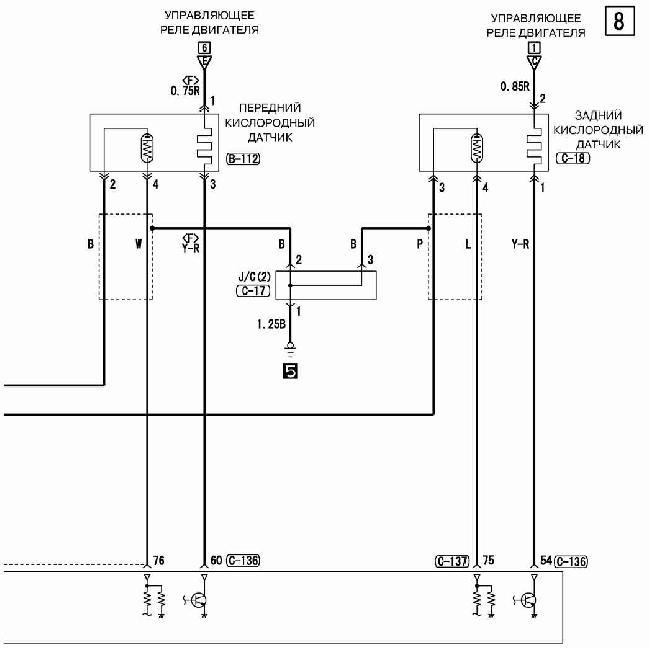 Схемы электрооборудования Mitsubishi Outlander CU0W