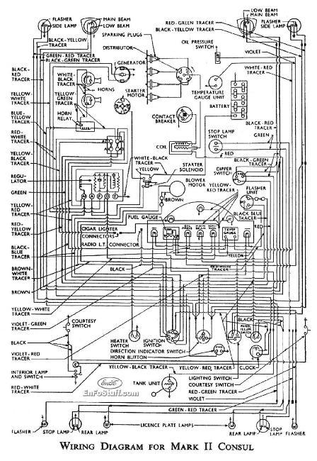 Схема электрооборудования Ford Consul Mark II