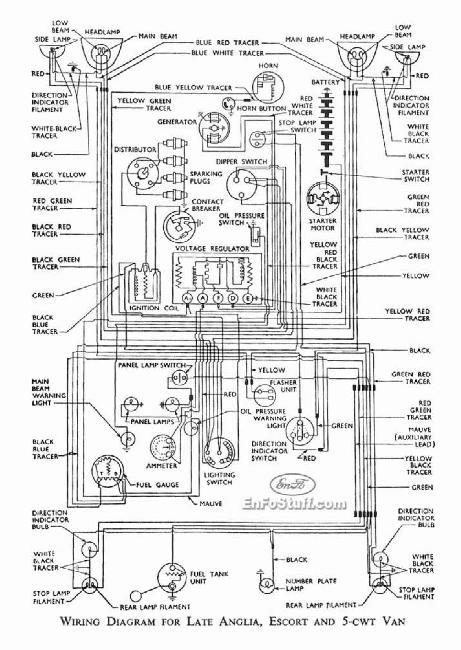 Схема электрооборудования Ford Late Anglia, Escort и 5-cwt VAN