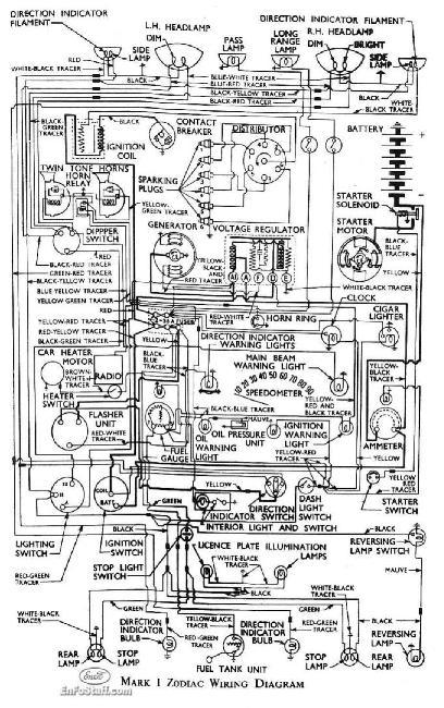 Схемы электрооборудования Ford Zodiac Mark 1