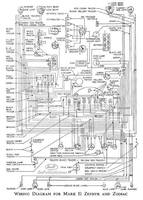 Электрическая схема Ford Zephyr и Zodiac Mark II