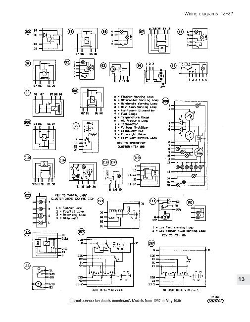 Схемы электрооборудования Ford Sierra с 1987-1989