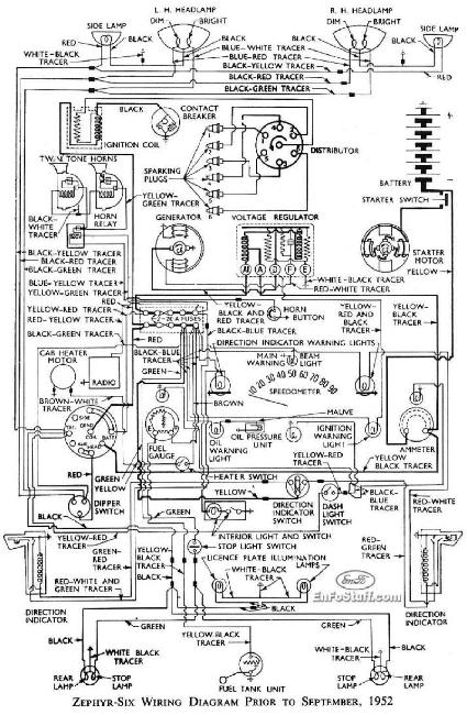 Схема электрооборудования Ford Zephyr-Six 1952
