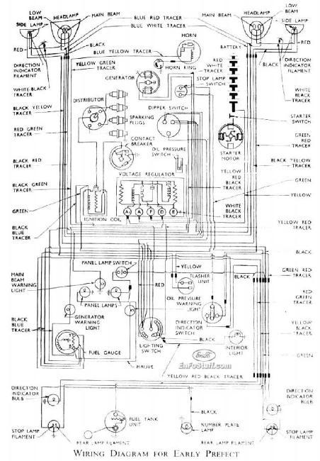 Схема электрооборудования Ford Prefect