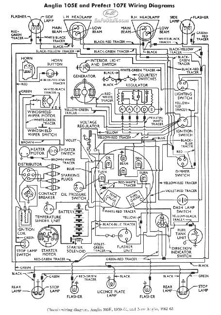Схемы электрооборудования Ford Anglia 105E и Prefect 107E