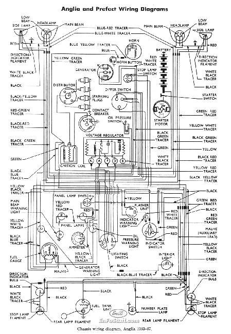 Электрическая схема Ford Anglia и Prefect 1953-1957