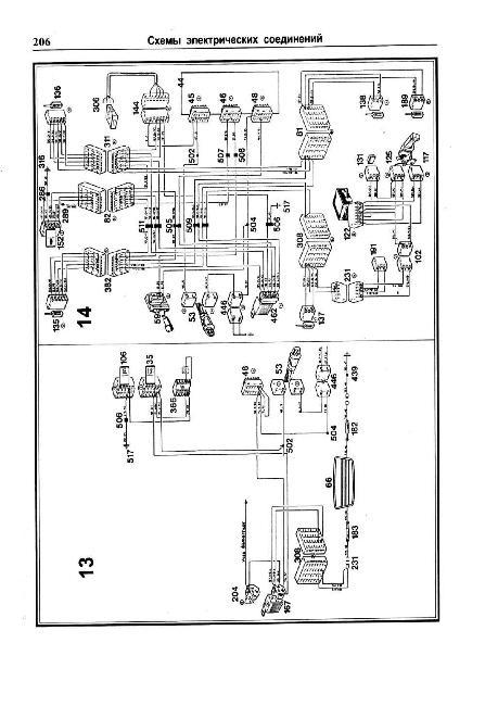 Схемы электрических соединений Renault 25