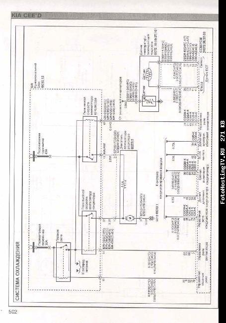 KIA CEED с 2007 Схемы