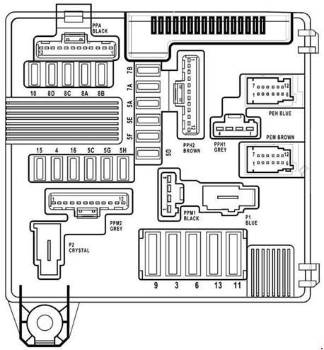 Реле и предохранители Renault Megane II