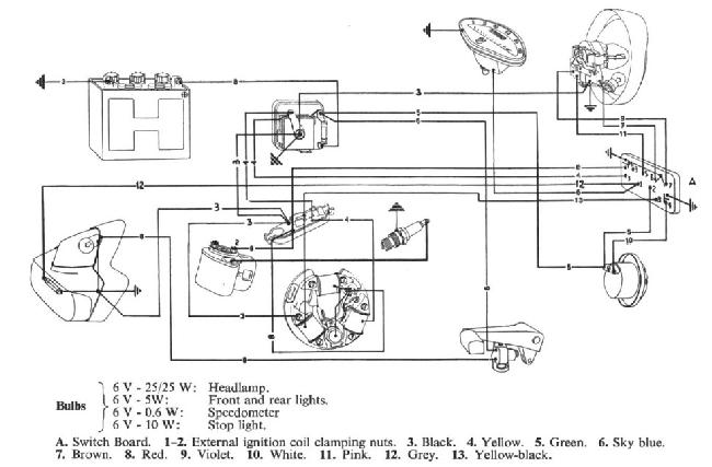 Электрическая схема Douglas-Vespa