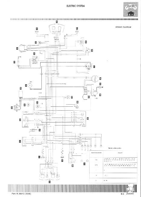 Электрическая схема Cagiva Mito