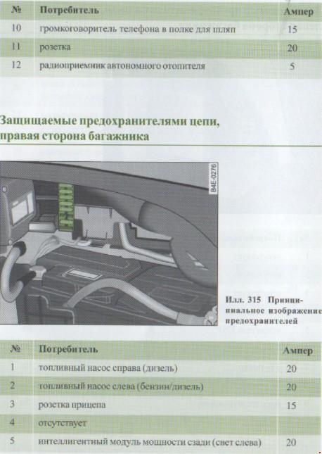 Перечень предохранителей Audi A8 (D3)