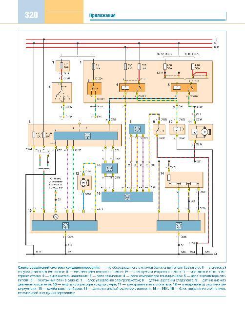 Электрические схемы автомобилей форд фокус