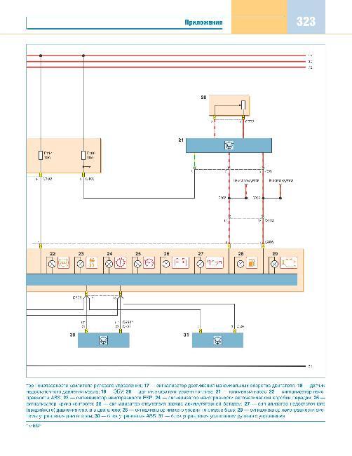 Цветные схемы электрооборудования Ford Focus II бензин (1,4, 1,6)