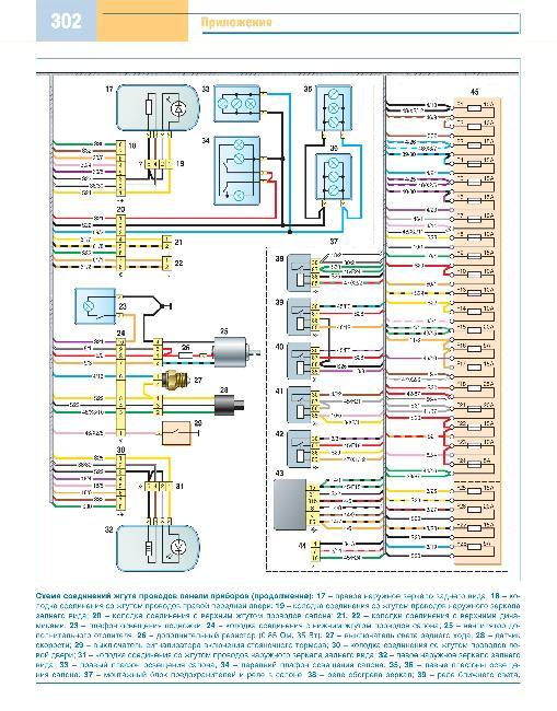 Цветные схемы электрооборудования Газель Бизнес