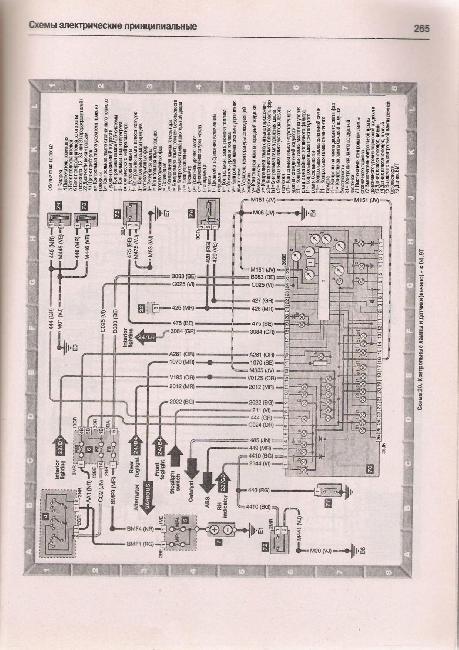 Схема предохранителей пежо 405 1.8 бензин