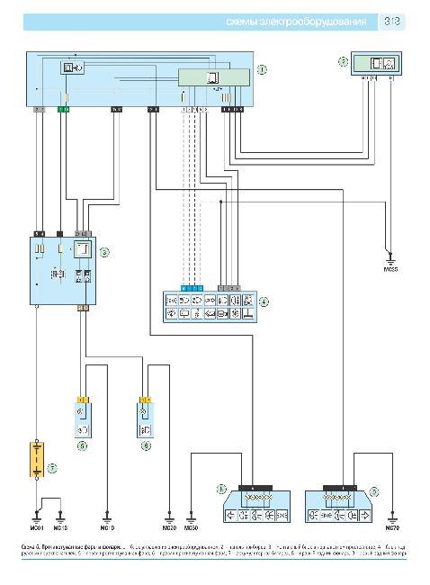 Цветные схемы электрооборудования PEUGEOT 308 с 2007 бензин