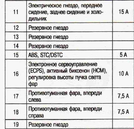 Инструкция по эксплуатации вольво хс90 2003 года скачать бесплатно