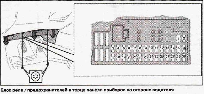 1) Блок реле и предохранителей в моторном отсеке 2) Блок предохранителей в салоне за звукоизолирующей обшивкой на...