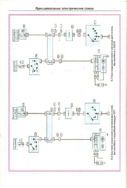 Скачать Цветные схемы электрооборудования Nissan Primera P12.