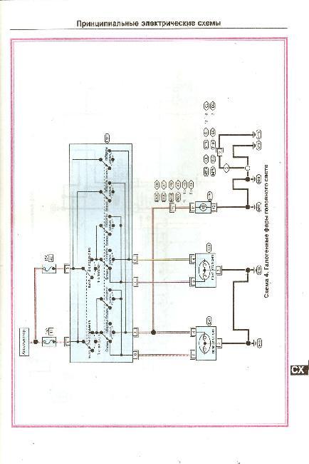 Цветные схемы электрооборудования Nissan Primera P12