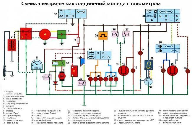 Схема электрооборудования мопедов и мокиков китайского производства с тахометром (Delta, Musstang, Leader)