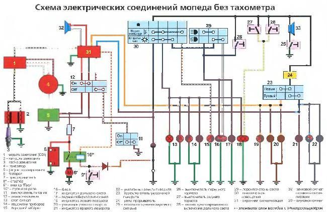 Схема электрооборудования мопедов и мокиков китайского производства без тахометра (Delta, Musstang, Leader) .