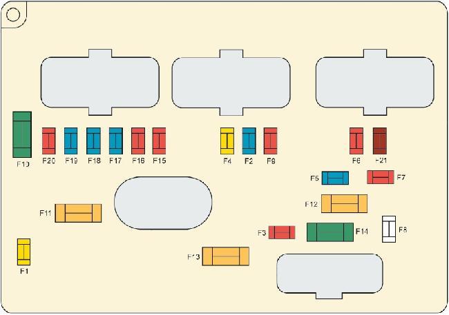 ситроен 4 схема предохранителей двухдверная