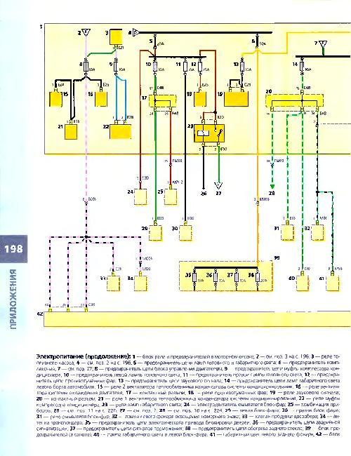 Цветные схемы электрооборудования Hyundai Accent (1,5i) с 2000