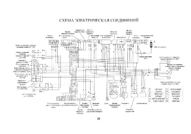 Электрическая схема ЗиД-Lifan