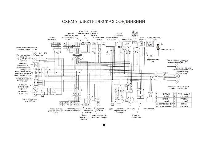 Электрическая схема ЗиД-Lifan LF200 GY-5