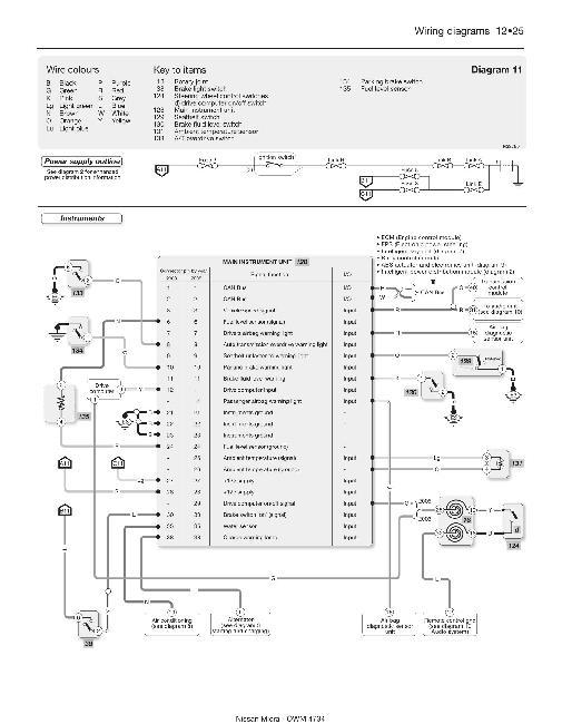 Схемы электрооборудования Nissan Micra (K12)