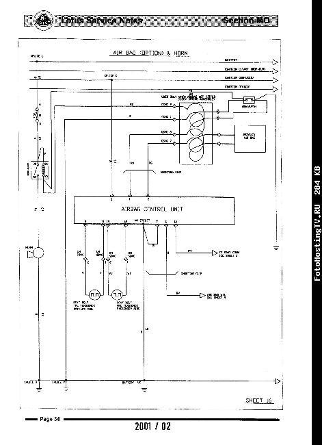 Схемы электрооборудования Lotus Elise S2