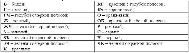 Принципиальная схема электрооборудования автомобиля ЗАЗ 10206
