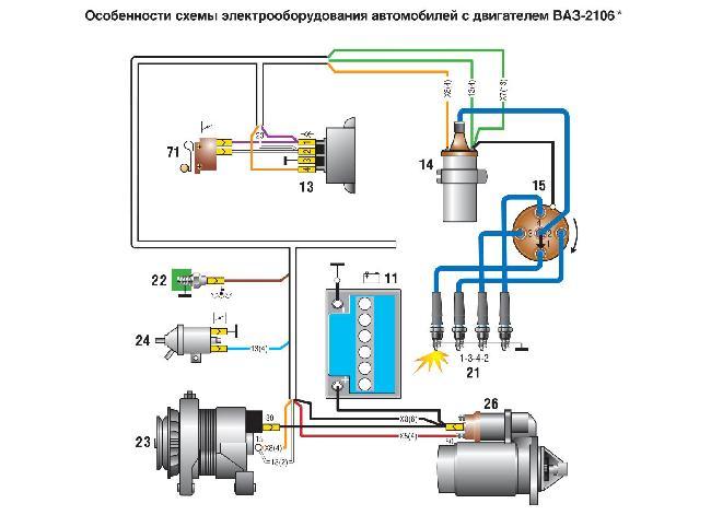Особенности схемы электрооборудования автомобилей Москвич 2141 с двигателем ВАЗ-2106