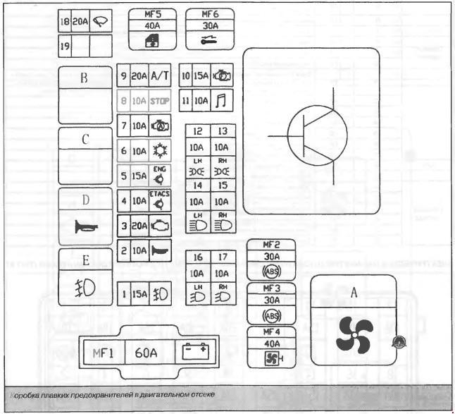 Реле и предохранители Hafei Princip / Princip 5 / Saibao с 2006