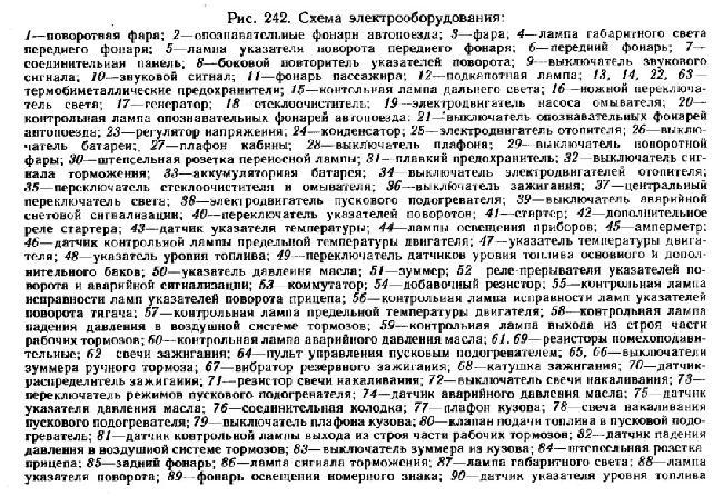 автомобиля ГАЗ-66-11