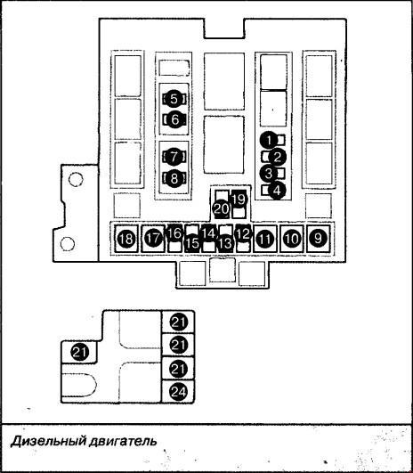 Гранд витара схема предохранителей