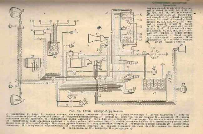 Схема электрооборудования ЗИС 150