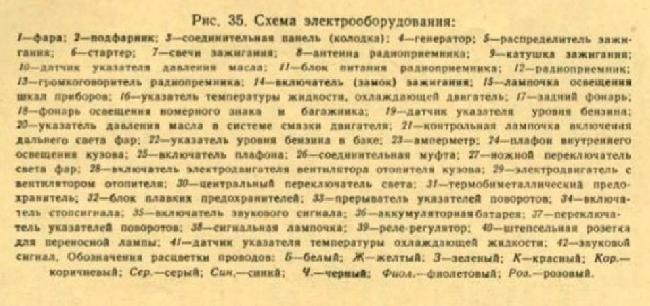 Схема электрооборудования Москвич 410