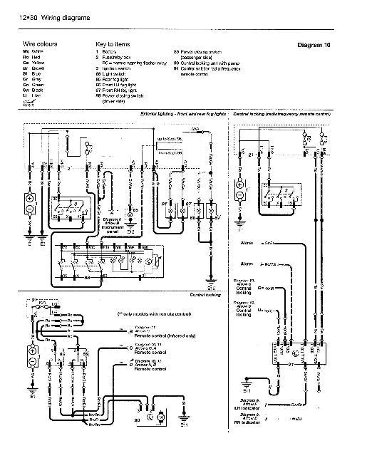 Схемы электрооборудования Seat Ibiza & Cordoba 1993-1999