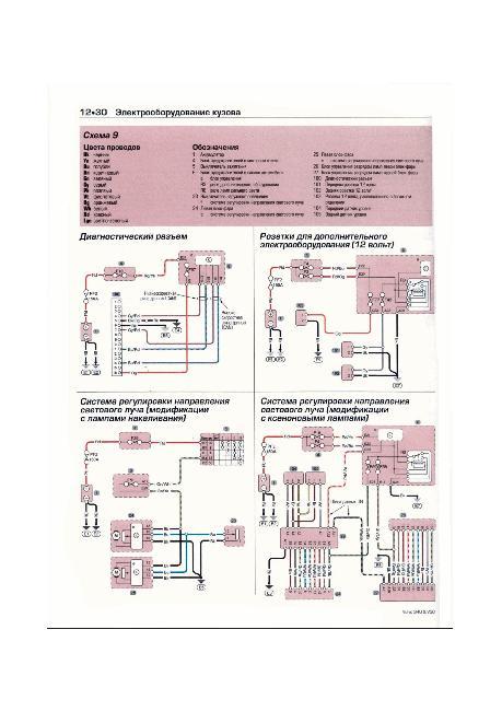 Цветные схемы электрооборудования Volvo S40 / V50 2004-2007