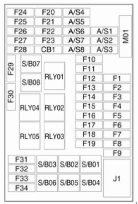 Схема предохранителей Opel Mokka